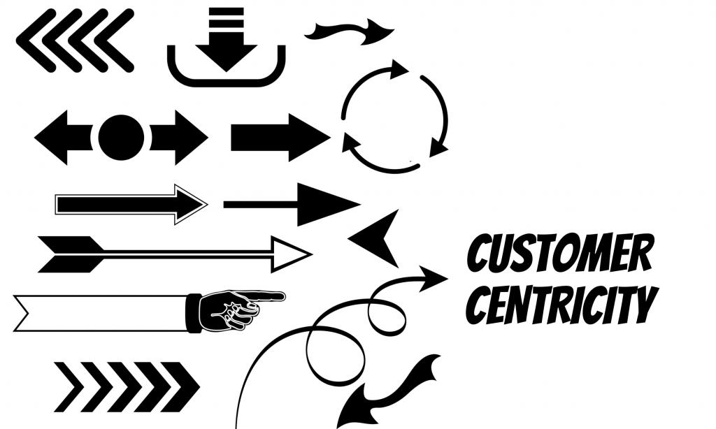 Le leve del Customer Service